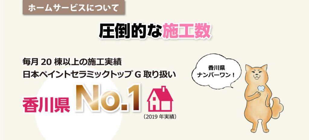 香川県でNO1の施工数