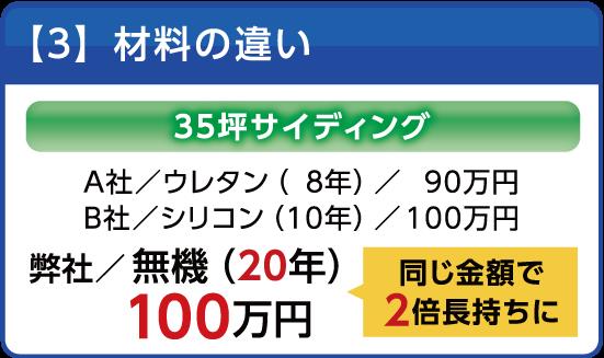 材料の違い事例|香川徳島ホームサービスなら同じ金額で2倍長持ちします!