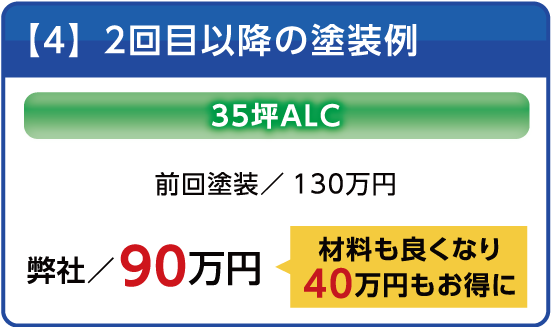 2回目以降施工の相見積もり事例|香川徳島ホームサービスなら材料も良くなり更に40万もお得です!